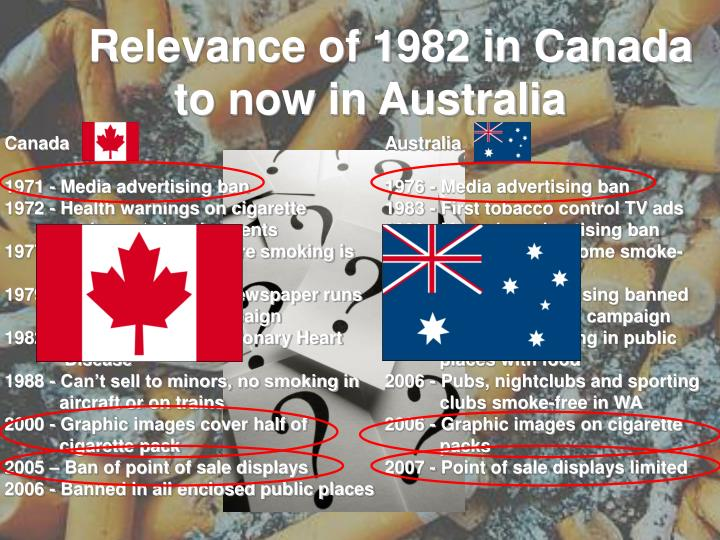 Relevance of 1982 in Canada