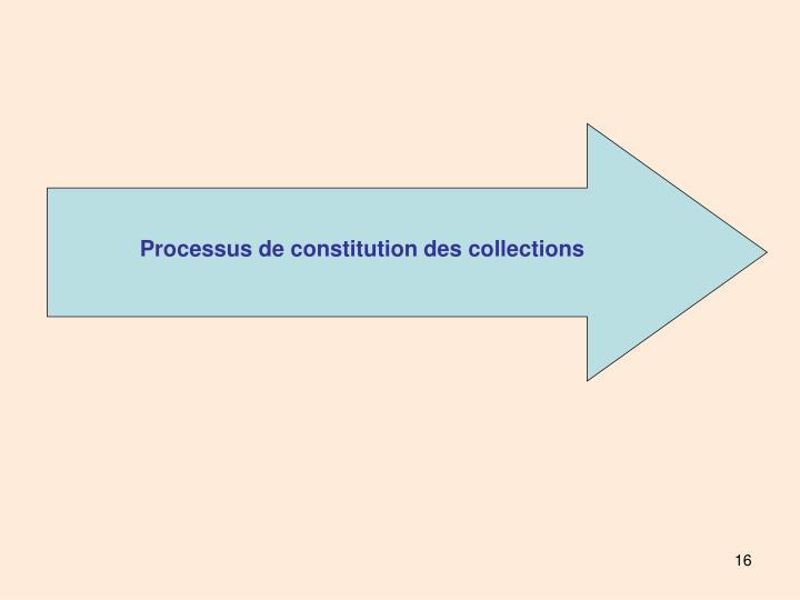 Processus de constitution des collections