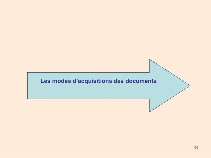 Les modes d'acquisitions des documents