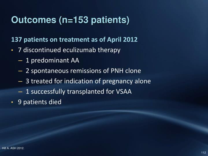 Outcomes (n=153 patients)