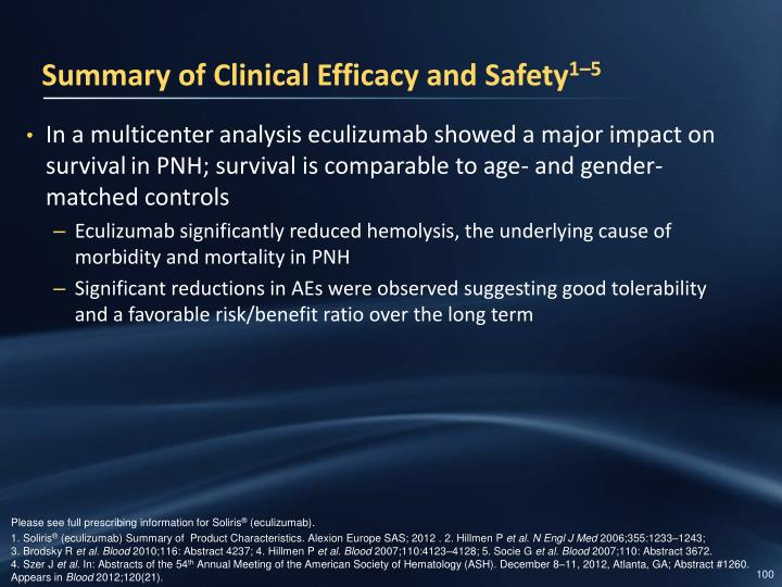 Summary of Clinical Efficacy and Safety