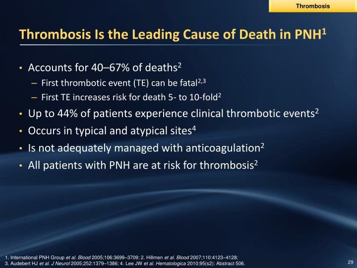 Thrombosis