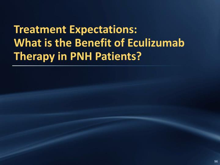 Treatment Expectations: