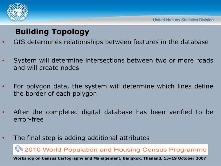 Building Topology