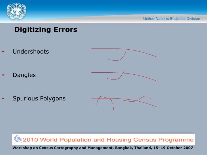 Digitizing Errors