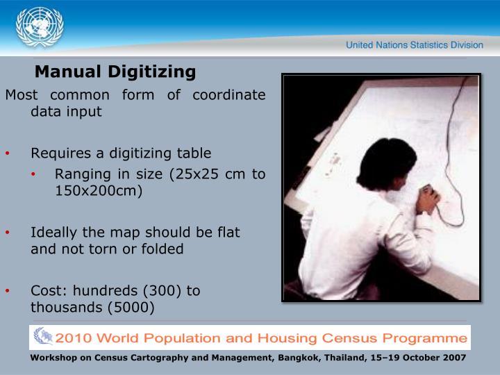 Manual Digitizing