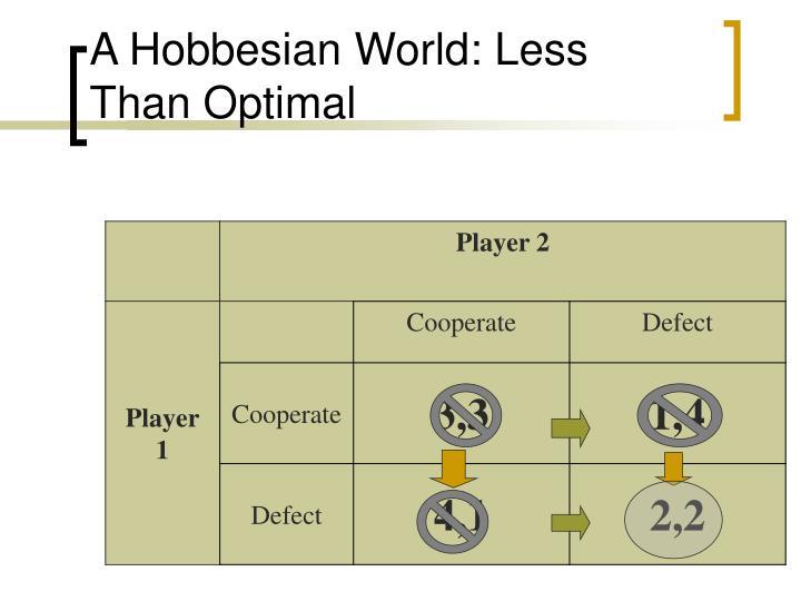 A Hobbesian World: Less Than Optimal