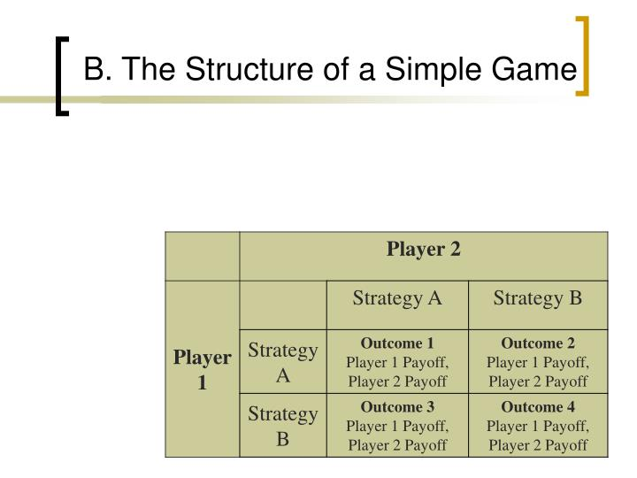 B the structure of a simple game