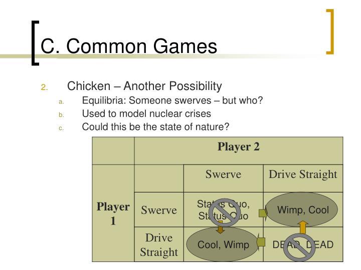 C. Common Games