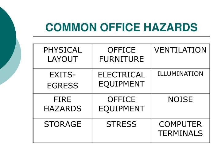 COMMON OFFICE HAZARDS