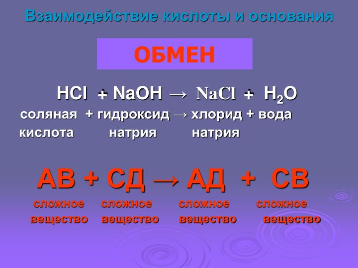 Взаимодействие кислоты и основания