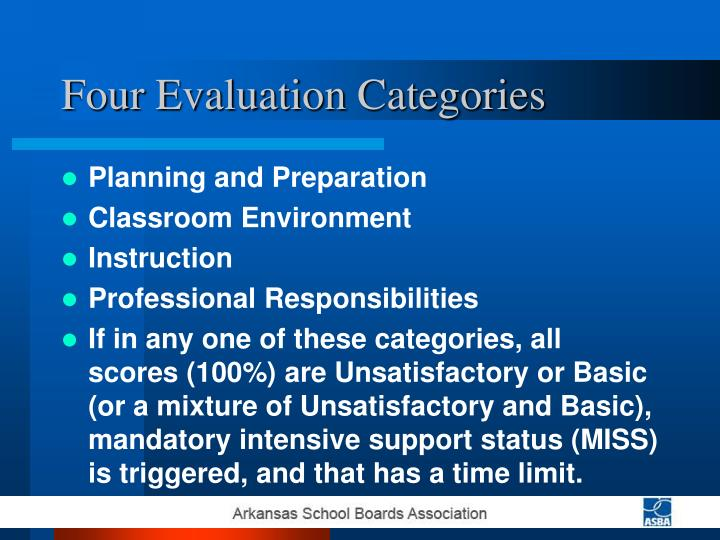 Four Evaluation Categories
