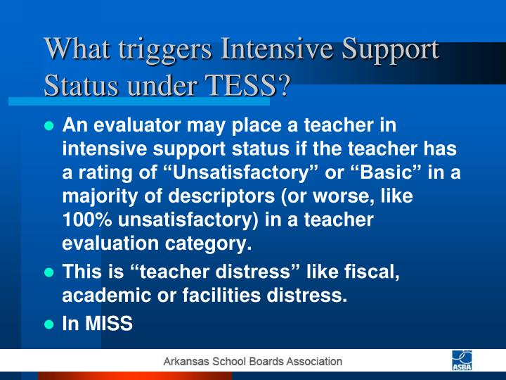 What triggers Intensive Support Status under TESS?