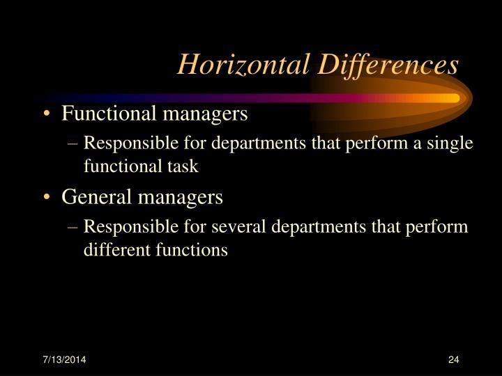 Horizontal Differences