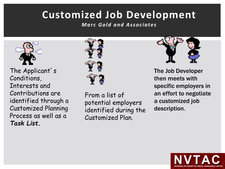 Customized Job Development