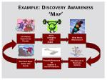 example discovery awareness map