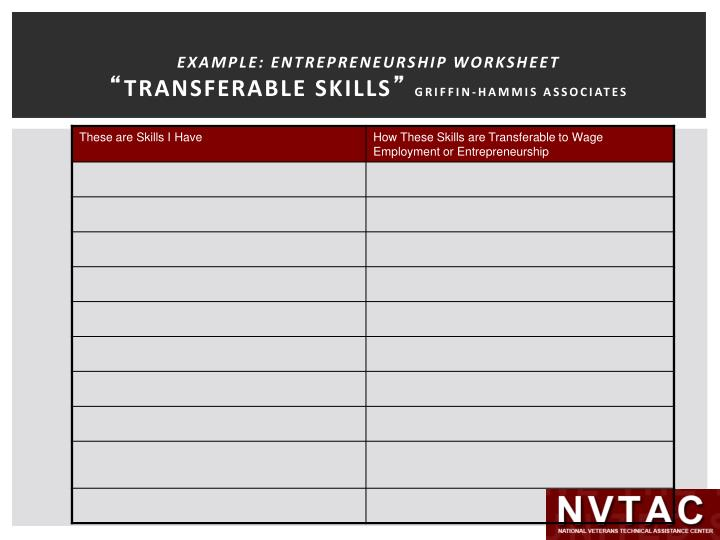 EXAMPLE: ENTREPRENEURSHIP WORKSHEET