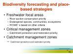 biodiversity forecasting and place based strategies