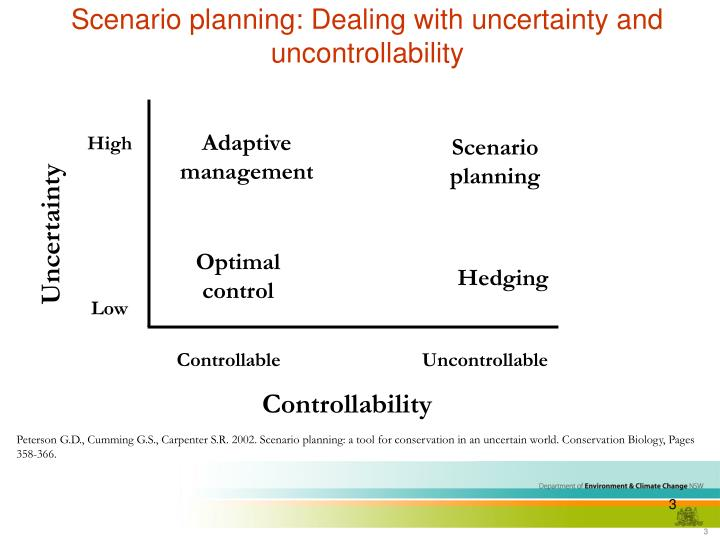 Scenario planning: Dealing with uncertainty and uncontrollability
