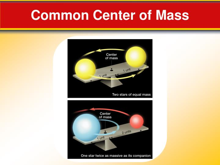 Common Center of Mass