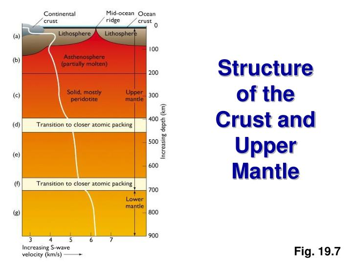 Structure of the Crust and Upper Mantle
