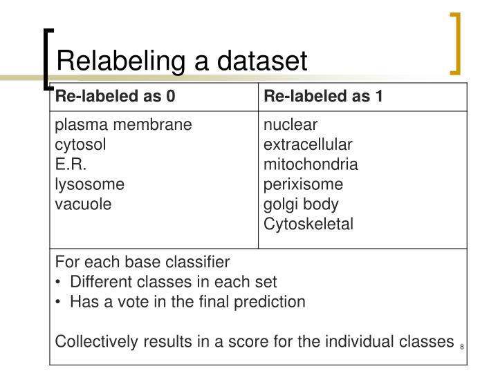 Relabeling a dataset