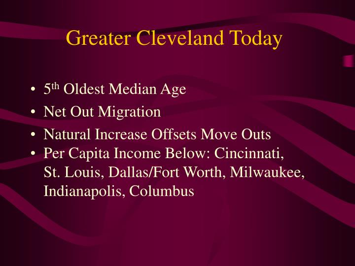 Greater Cleveland Today