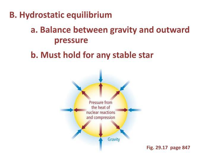 B. Hydrostatic equilibrium