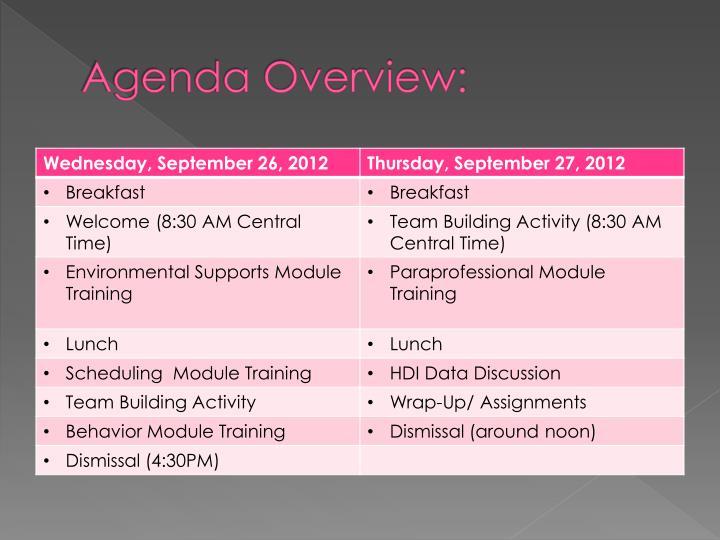 Agenda Overview: