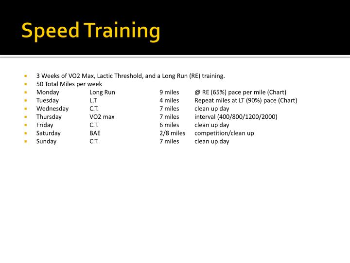 Speed Training