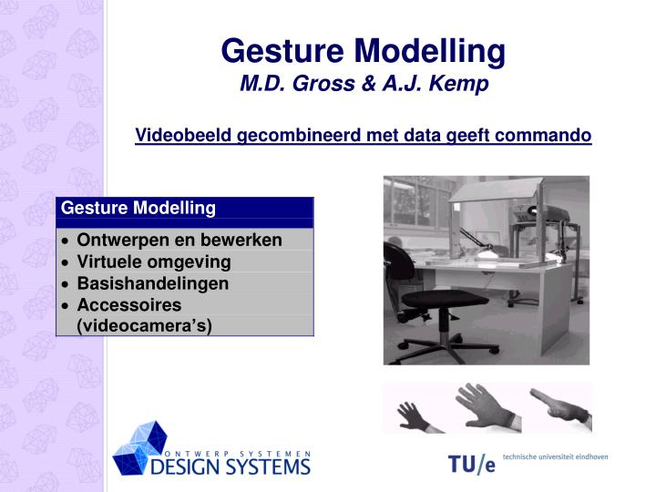 Gesture Modelling