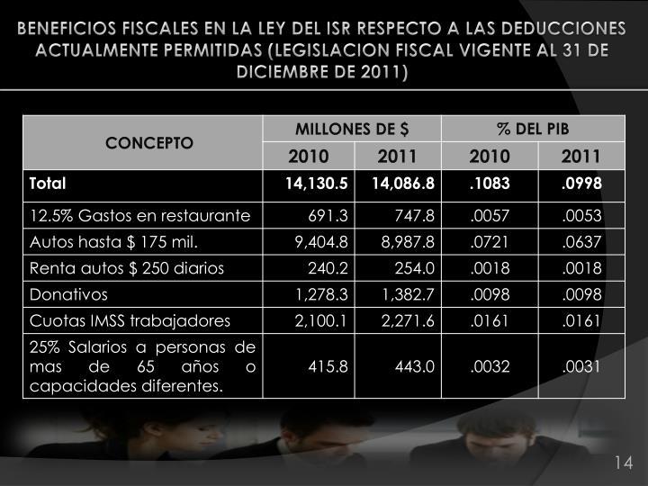 BENEFICIOS FISCALES EN LA LEY DEL ISR RESPECTO A LAS DEDUCCIONES ACTUALMENTE PERMITIDAS (LEGISLACION FISCAL VIGENTE AL 31 DE DICIEMBRE DE 2011)