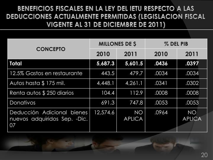 BENEFICIOS FISCALES EN LA LEY DEL IETU RESPECTO A LAS DEDUCCIONES ACTUALMENTE PERMITIDAS (LEGISLACION FISCAL VIGENTE AL 31 DE DICIEMBRE DE 2011)