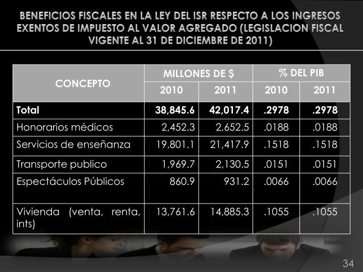 BENEFICIOS FISCALES EN LA LEY DEL ISR RESPECTO A LOS INGRESOS EXENTOS DE IMPUESTO AL VALOR AGREGADO (LEGISLACION FISCAL VIGENTE AL 31 DE DICIEMBRE DE 2011)