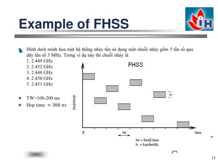 Example of FHSS