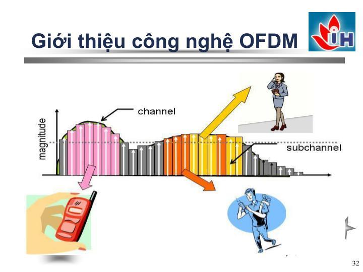 Giới thiệu công nghệ OFDM