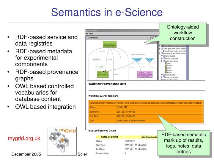 Semantics in e-Science