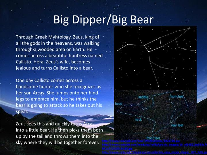 Big Dipper/Big Bear
