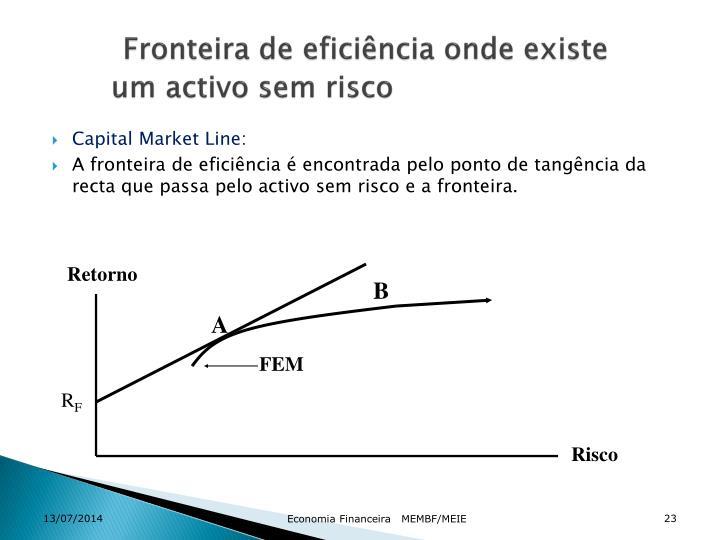 Fronteira de eficiência onde existe um activo sem risco