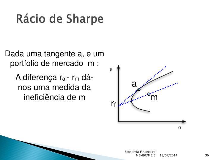 Rácio de Sharpe