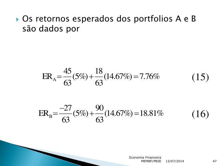 Os retornos esperados dos portfolios A e B são dados por