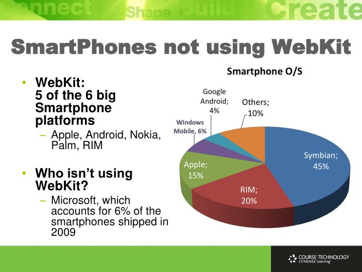 SmartPhones not using WebKit
