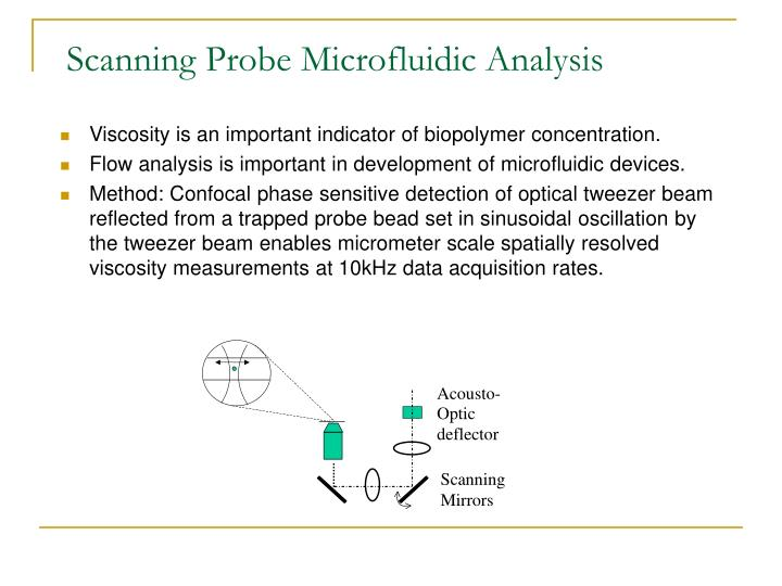 Scanning Probe Microfluidic Analysis