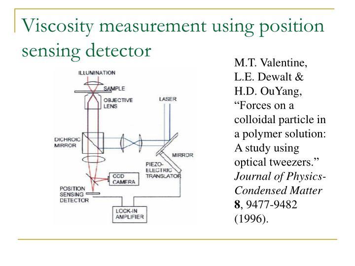 Viscosity measurement using position sensing detector