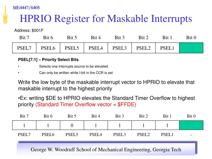 HPRIO Register for Maskable Interrupts