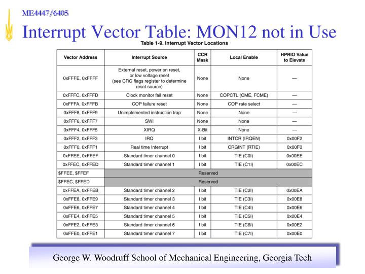 Interrupt Vector Table: MON12 not in Use