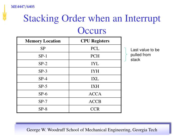 Stacking Order when an Interrupt Occurs