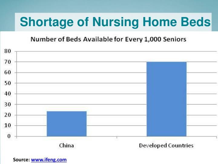 Shortage of Nursing Home Beds