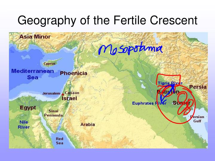 Geography of the fertile crescent