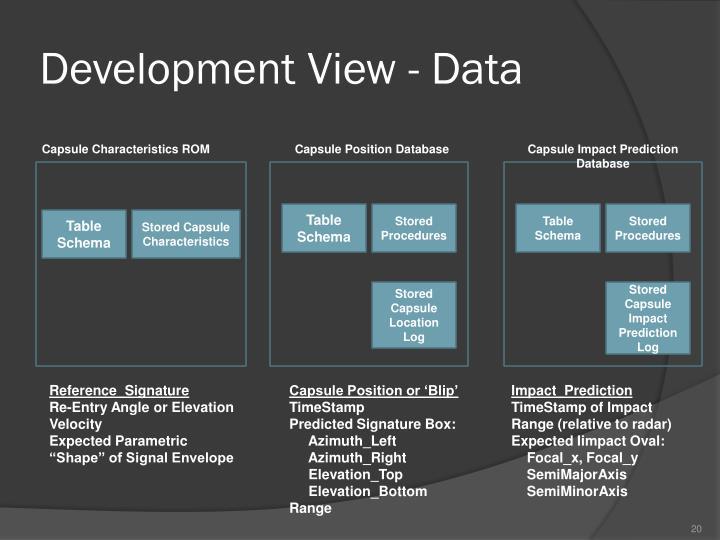 Development View - Data
